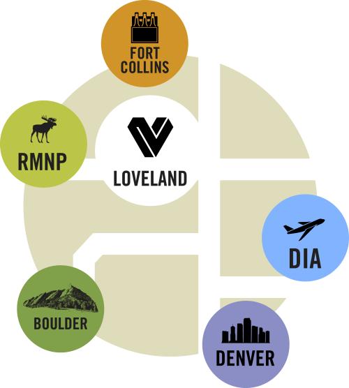 Loveland Map